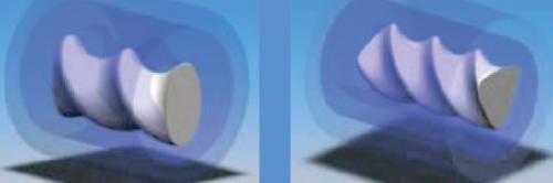 Преимущества многозаходных профилей винтовых насосов УВНП