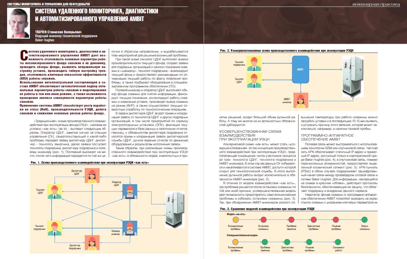 23105 Система удаленного мониторинга, диагностики и автоматизированного управления AMBIT