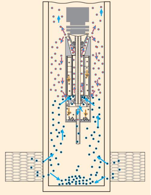 Сепаратор мехпримесей ПСМ5-114