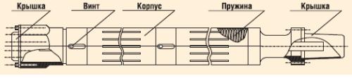 Входной модуль ФРП УЭЦН