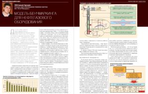 Модель бенчмаркинга для нефтегазового оборудования
