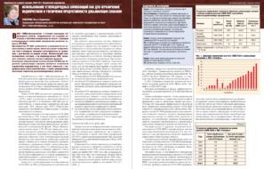 Использование углеводородных композиций ПАВ для ограничения водопритоков и увеличения продуктивности добывающих скважин