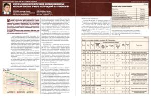 Некоторые особенности селективной изоляции обводненных интервалов пласта на примере месторождений ОАО «Томскнефть»