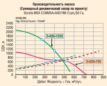 Пример №1: Выполнение энергоэффективного дизайна методом оптимизации