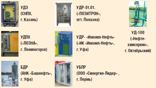 Производители устьевых дозировочных установок