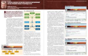 Разработка, внедрение и перспективы развития автоматизированной системы управления рисками трубопроводов ТНК-BP