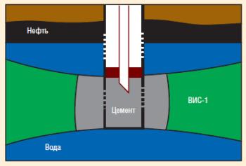 Рис. 12. Первый этап водоизоляции составами на водной основе