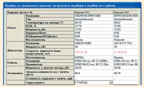 Рис. 13. Сравнение результатов подбора оборудования