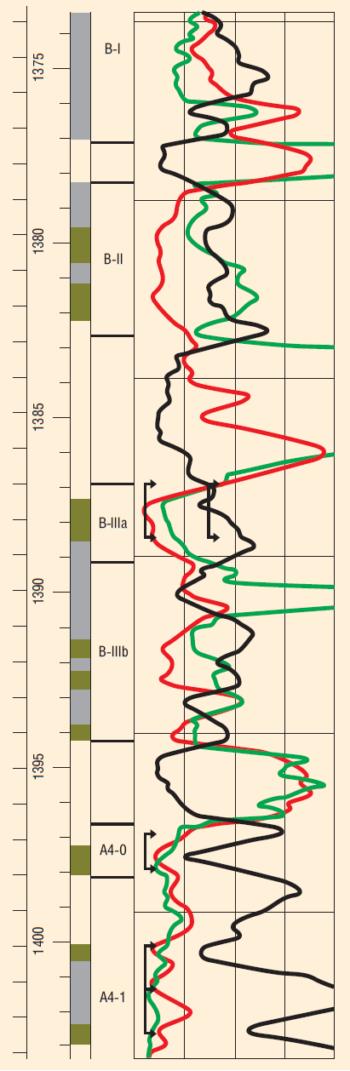 Рис. 2. РИР в скважине №255 Смольниковского месторождения