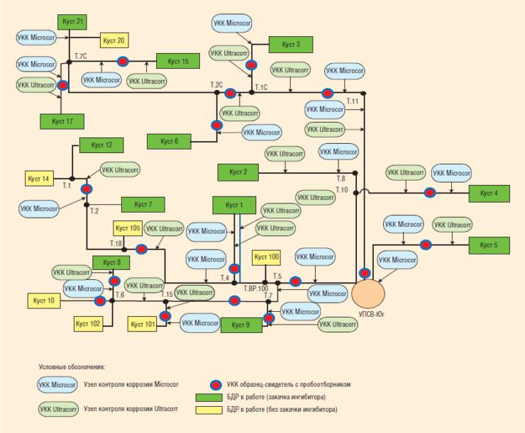 Рис. 2. Схема ингибиторной защиты Ванкорского месторождения. Расположение узлов контроля коррозии