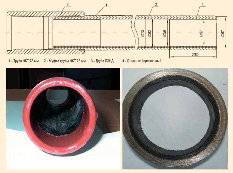 Рис. 4. НКТ с внутренними вставками из полиэтилена