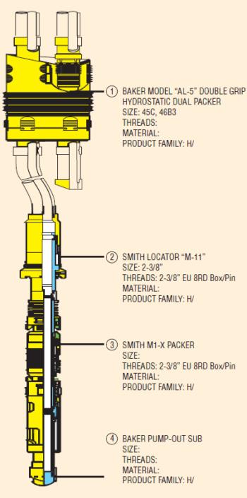 Рис. 4. Схема ОРЗ с двухпроходным пакером и пакером М1-Х