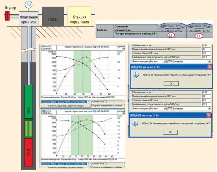 Рис. 7. Модель сравнительного анализа потребления электроэнергии при эксплуатации скважинных