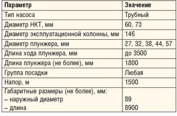 Таблица 2ю Технические характеристики насоса ННБ для подъема пластовой жидкости с повышенным Гф Параметр Значение