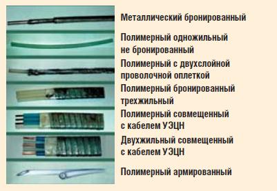 Типы капиллярных трубопроводов, производимых компанией «Инкомп-Нефть»