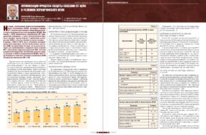 Оптимизация процесса защиты скважин от АСПО в условиях Верхнечонского НГКМ