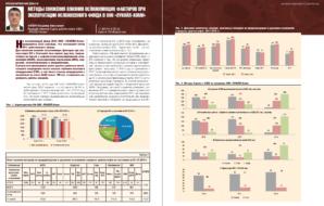 Методы снижения влияния осложняющих факторов при эксплуатации осложненного фонда в ООО «ЛУКОЙЛ-Коми»