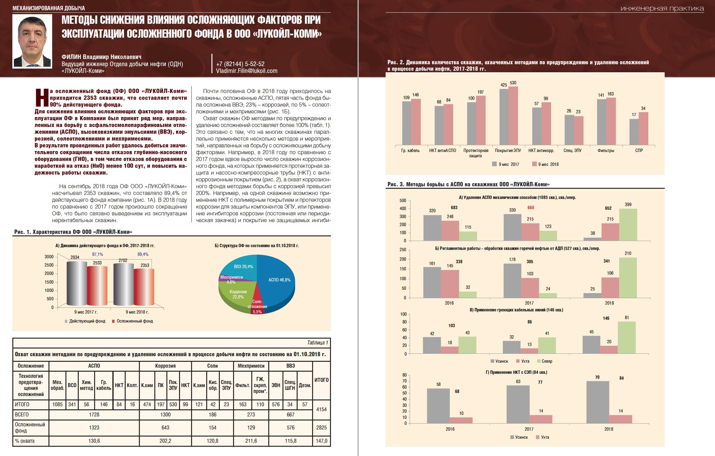 28400 Методы снижения влияния осложняющих факторов при эксплуатации осложненного фонда в ООО «ЛУКОЙЛ-Коми»