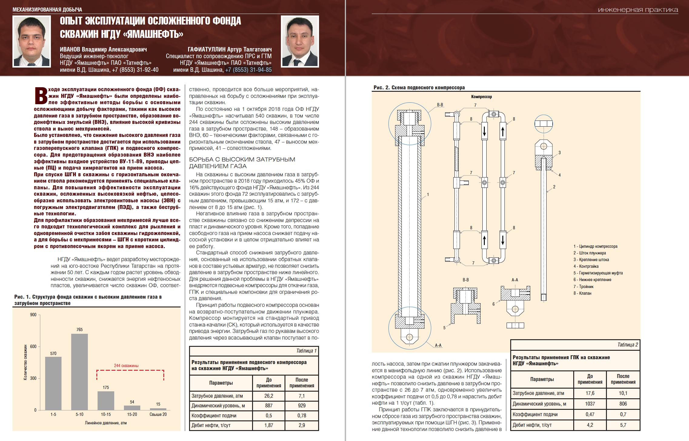 29100 Опыт эксплуатации осложненного фонда скважин НГДУ «Ямашнефть»