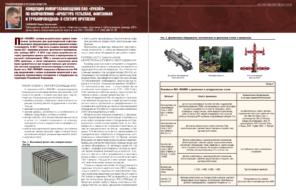 Концепция импортозамещения ПАО «ЛУКОЙЛ» по направлению «Арматура устьевая, фонтанная и трубопроводная» в секторе Upstream