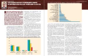 Итоги входного контроля трубопроводной и запорно-регулирующей арматуры в ООО «ЛУКОЙЛ-Коми» за 2018 год