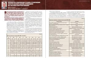 Производство и модернизация устьевой и трубопроводной арматуры высокого давления, производимой ООО «Восточная арматурная компания»