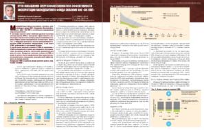Пути повышения энергоэффективности и эффективности эксплуатации малодебитного фонда скважин ОАО «СН-МНГ»