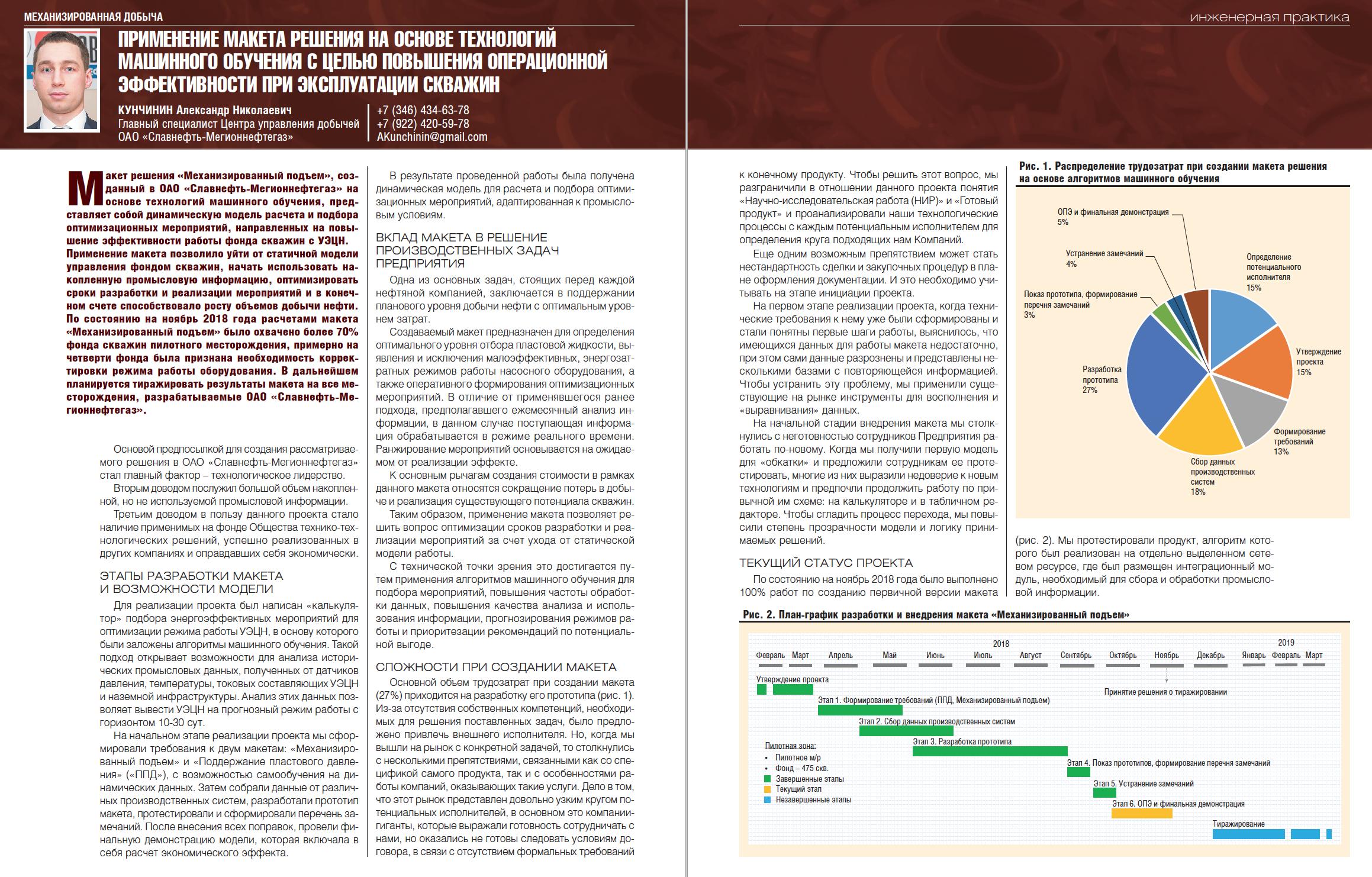 29045 Применение решения на основе технологий машинного обучения для повышения эффективности эксплуатации скважин