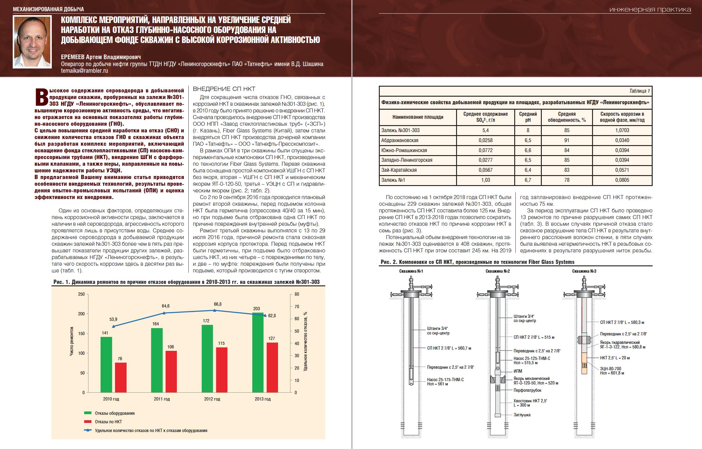 29070 Комплекс мероприятий, направленных на увеличение НнО ГНО на фонде скважин с коррозионной активностью
