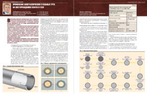 Применение биметаллических стальных труб на месторождениях нефти и газа