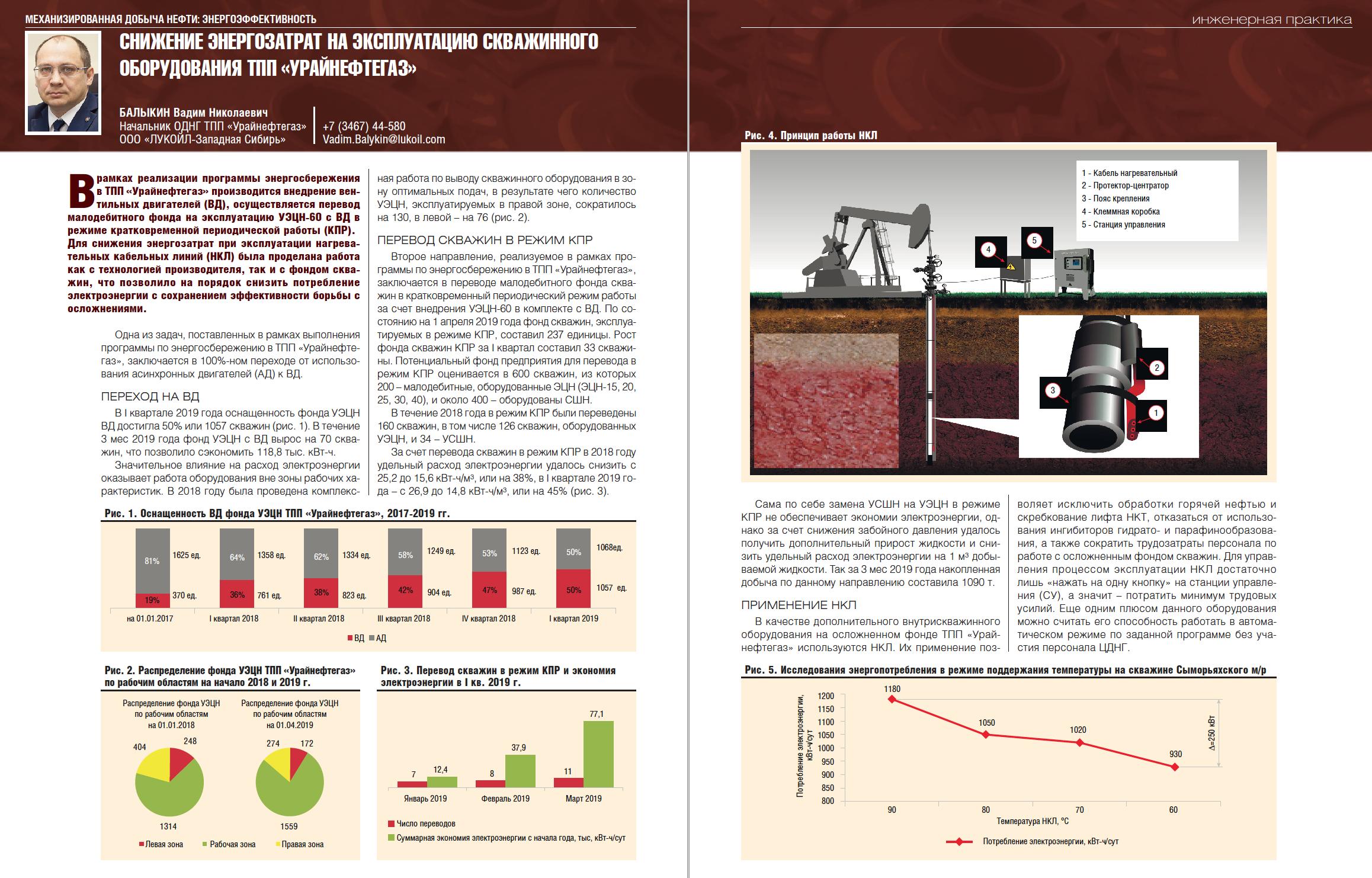 30923 Снижение энергозатрат на эксплуатацию скважинного оборудования ТПП «Урайнефтегаз»