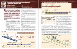 Технологии поддержания пластового давления и утилизации попутного газа