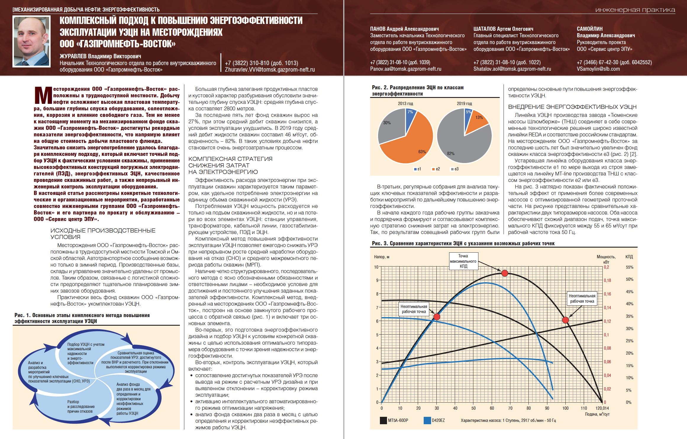 32514 Комплексный подход к повышению энергоэффективности эксплуатации УЭЦН на месторождениях ООО «Газпромнефть-Восток»