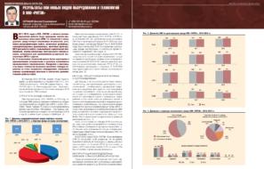 Результаты ОПИ новых видов оборудования и технологий в ООО «РИТЭК»