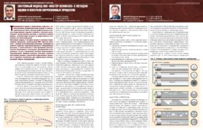 Системный подход ООО «Мастер кемикалз» к методам оценки и контроля коррозионных процессов