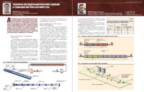 Технологии для поддержания пластового давления и утилизации попутного нефтяного газа