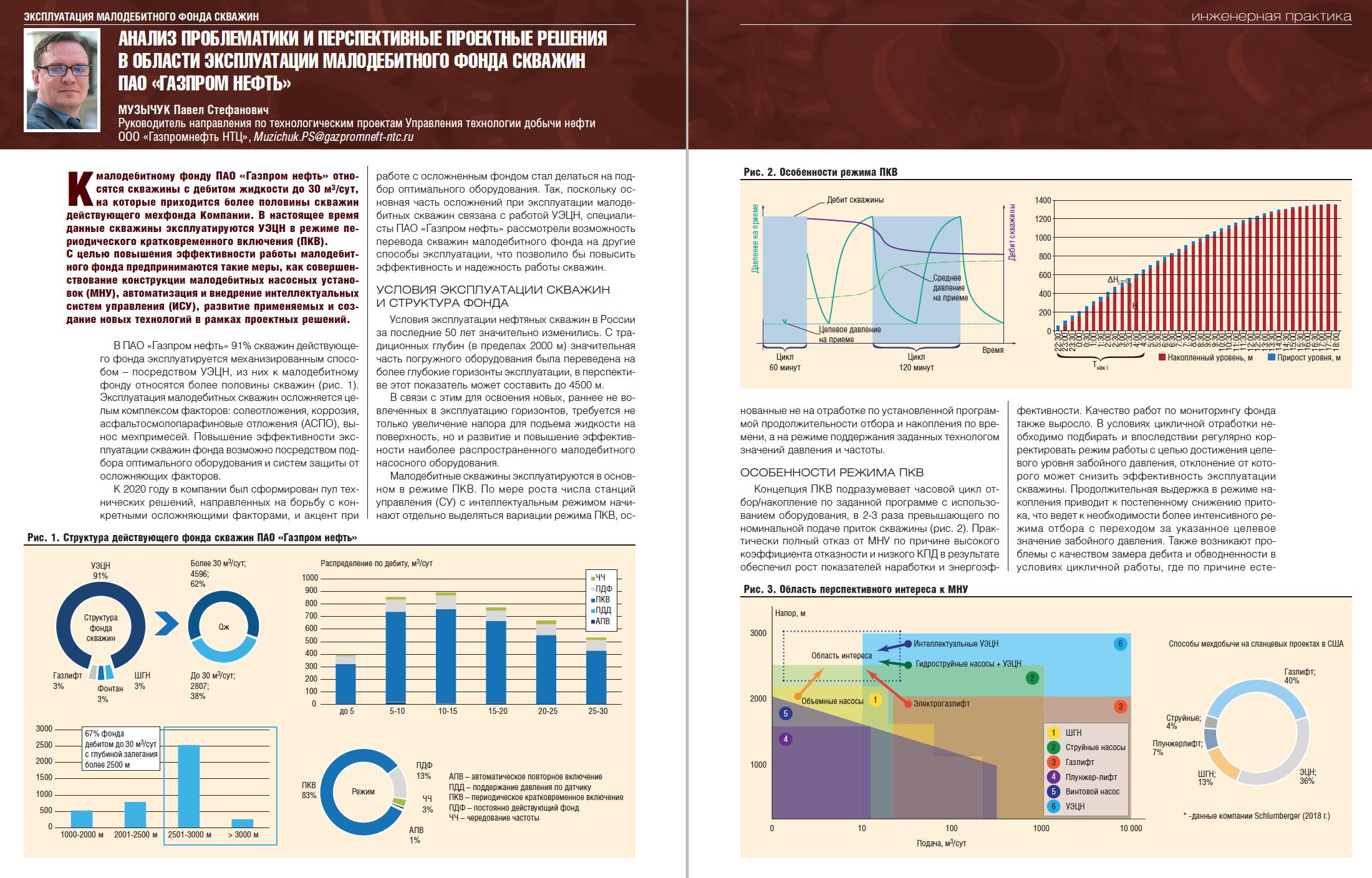 35686 Перспективные проектные решения в области эксплуатации малодебитного фонда скважин ПАО «Газпром нефть»