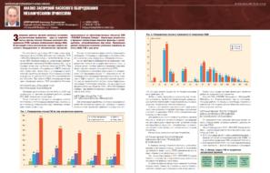 Анализ засорений насосного оборудования механическими примесями