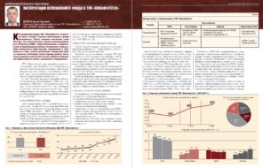 Эксплуатация осложненного фонда в ТПП «Повхнефтегаз»