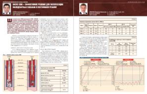 Насос СПМ – эффективное решение для эксплуатации малодебитных скважин в постоянном режиме