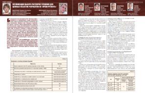 Оптимизация выбора растворов глушения для целевых объектов разработки АО «Оренбургнефть»