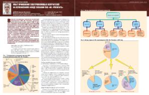 Опыт применения электроволновых излучателей на осложненном фонде скважин ПАО «НК «Роснефть»