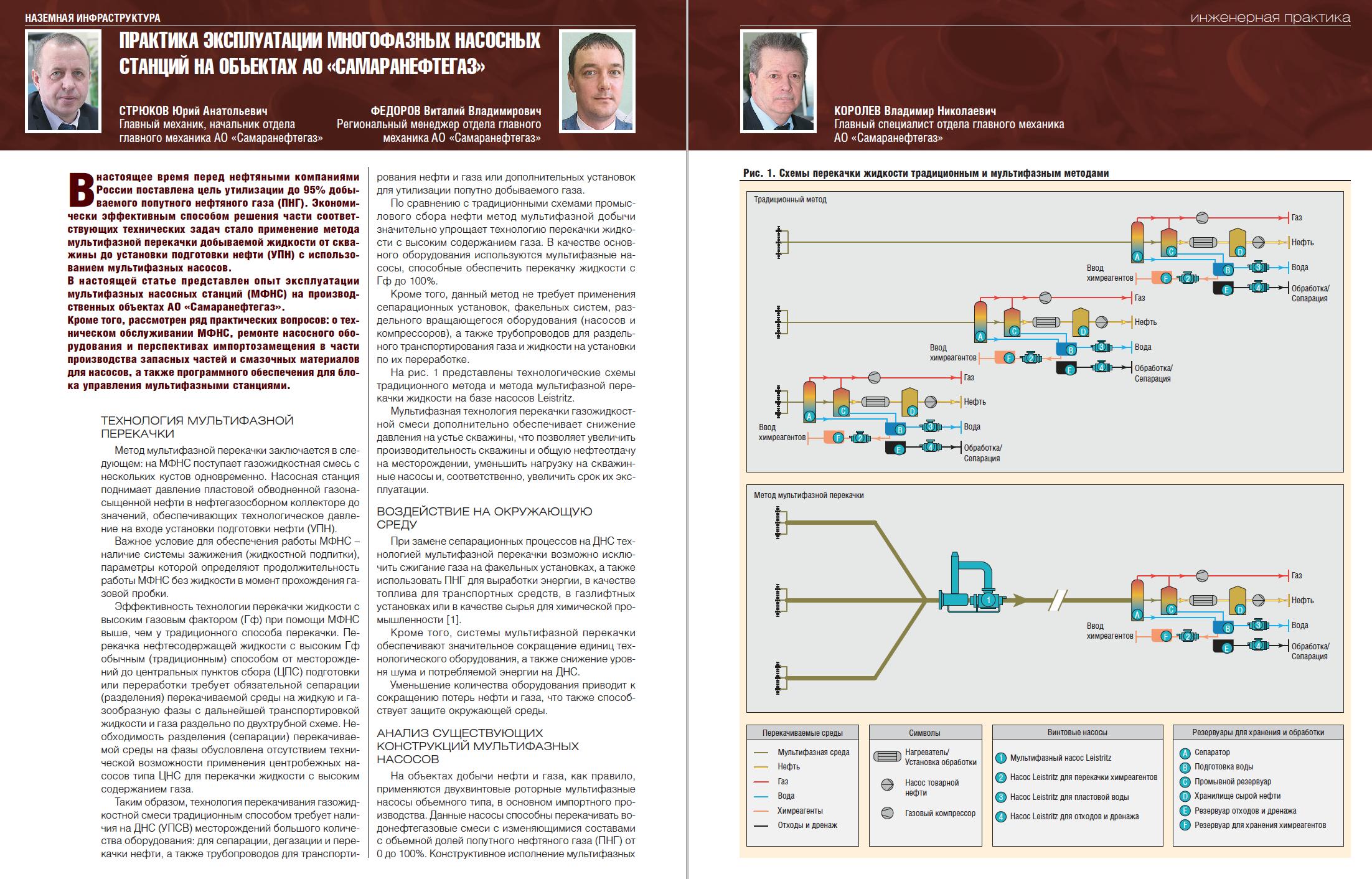 36083 Практика эксплуатации многофазных насосных станций на объектах АО «Самаранефтегаз»