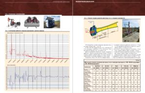 Результаты ОПИ устройств по отбору газа из затрубного пространства добывающих скважин на производственных объектах ООО «РИТЭК»