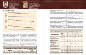 Результаты автоклавных исследований по моделированию изменения свойств антикоррозионного покрытия