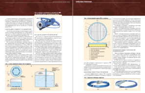 Оборудование марки «Менделеевец» для систем электрохимической защиты