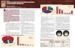 Разработка методики оценки эффективности покрытий НКТ по предотвращению отложений АСПВ
