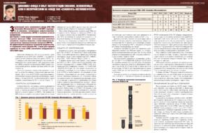 Динамика фонда и опыт эксплуатации скважин, осложненных АСПО и мехпримесями на фонде ПАО «Славнефть-Мегионнефтегаз»