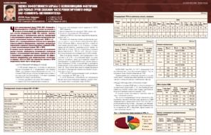 Оценка эффективности борьбы с осложняющими факторами для разных групп скважин часто ремонтируемого фонда ПАО «Славнефть-Мегионнефтегаз»